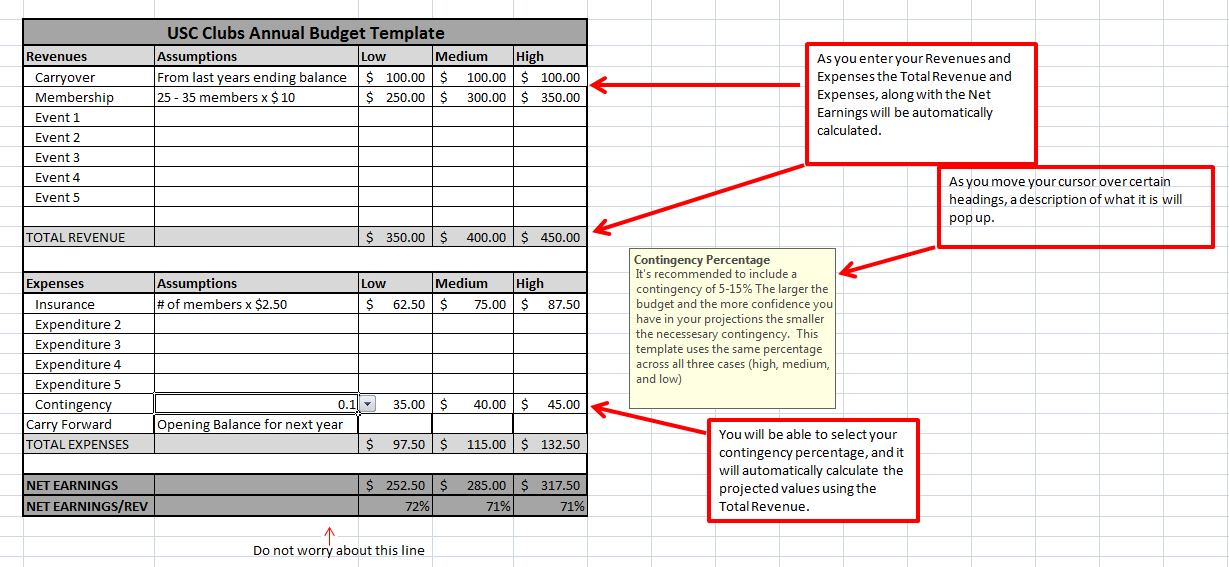 https://westernusc.ca/wp-content/uploads/2014/08/Budget-Template-Explanation.png